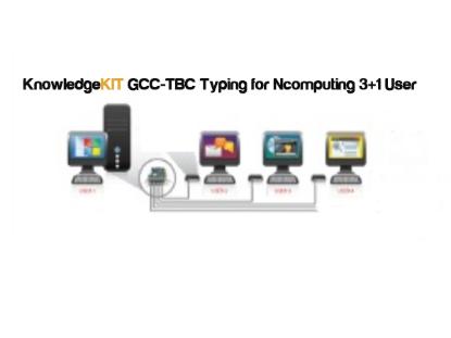 Picture of KnowledgeKit : GCC-TBC  for  Extenda(3+1)