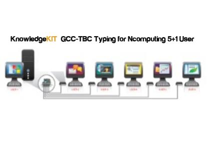 Picture of KnowledgeKit : GCC-TBC  for  Extenda(5+1)